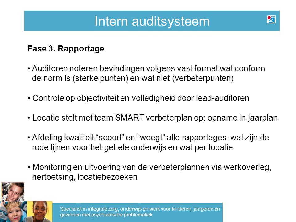 Intern auditsysteem Specialist in integrale zorg, onderwijs en werk voor kinderen, jongeren en gezinnen met psychiatrische problematiek Fase 3.