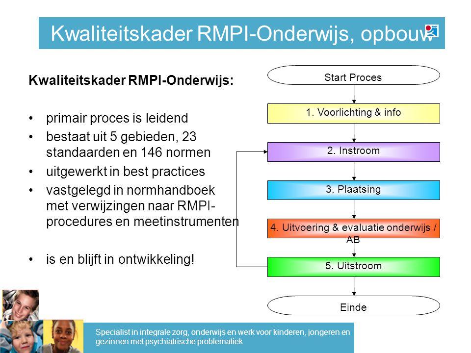 Kwaliteitskader RMPI-Onderwijs, opbouw Kwaliteitskader RMPI-Onderwijs: primair proces is leidend bestaat uit 5 gebieden, 23 standaarden en 146 normen uitgewerkt in best practices vastgelegd in normhandboek met verwijzingen naar RMPI- procedures en meetinstrumenten is en blijft in ontwikkeling.