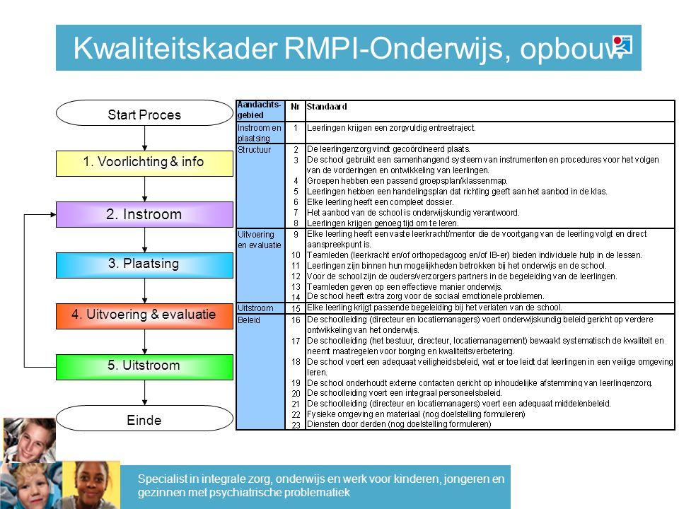 Kwaliteitskader RMPI-Onderwijs, opbouw Specialist in integrale zorg, onderwijs en werk voor kinderen, jongeren en gezinnen met psychiatrische problematiek Start Proces 1.