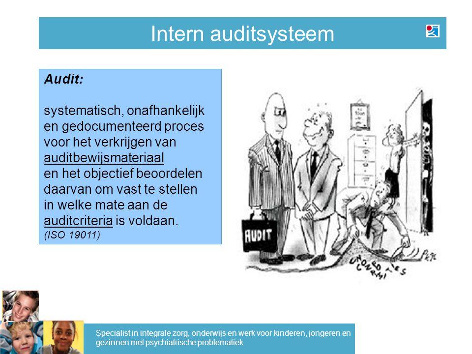 Intern auditsysteem Audit: systematisch, onafhankelijk en gedocumenteerd proces voor het verkrijgen van auditbewijsmateriaal en het objectief beoordelen daarvan om vast te stellen in welke mate aan de auditcriteria is voldaan.