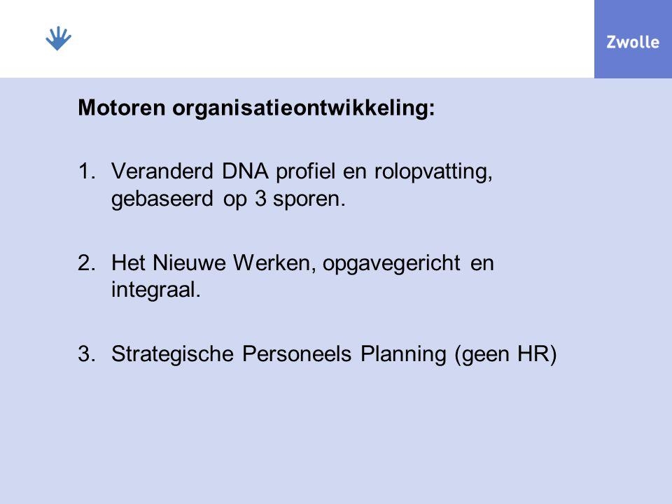 1.Veranderd DNA profiel en rolopvatting, gebaseerd op 3 sporen. 2.Het Nieuwe Werken, opgavegericht en integraal. 3.Strategische Personeels Planning (g