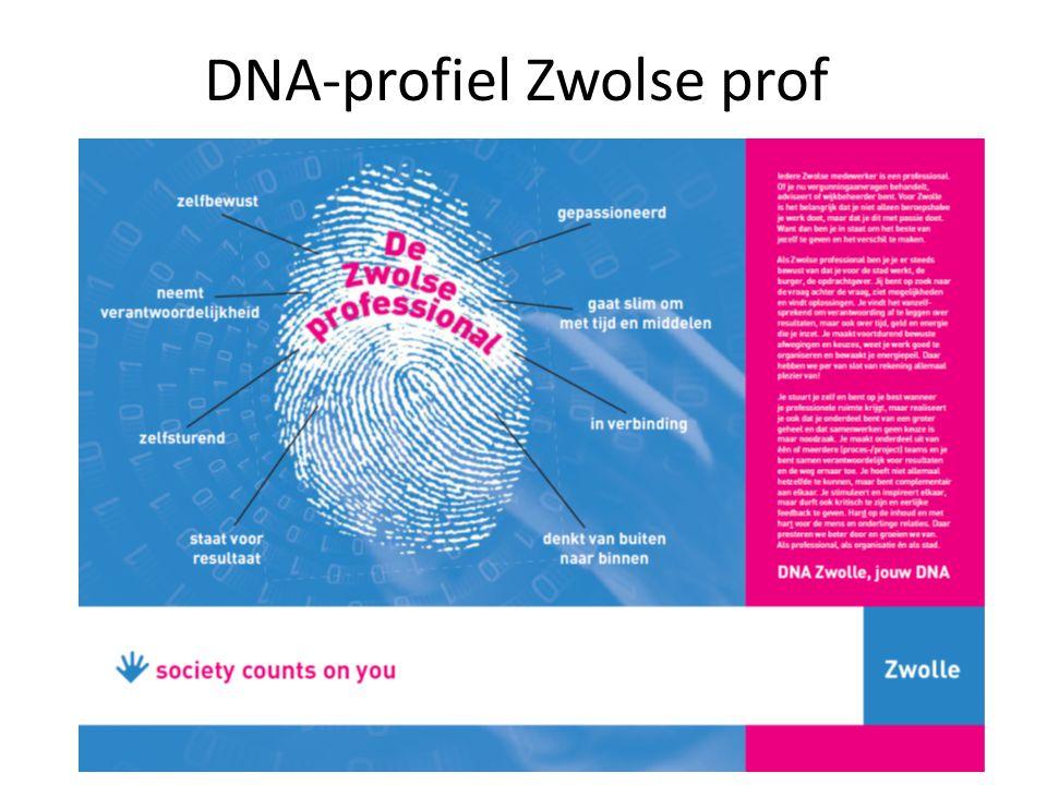 DNA profiel Zwolse leidinggevende 10