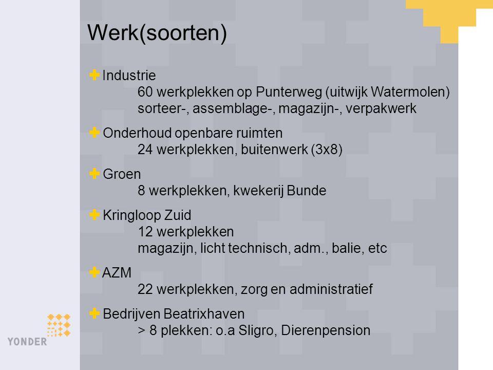 Werk(soorten)  Industrie 60 werkplekken op Punterweg (uitwijk Watermolen) sorteer-, assemblage-, magazijn-, verpakwerk  Onderhoud openbare ruimten 2