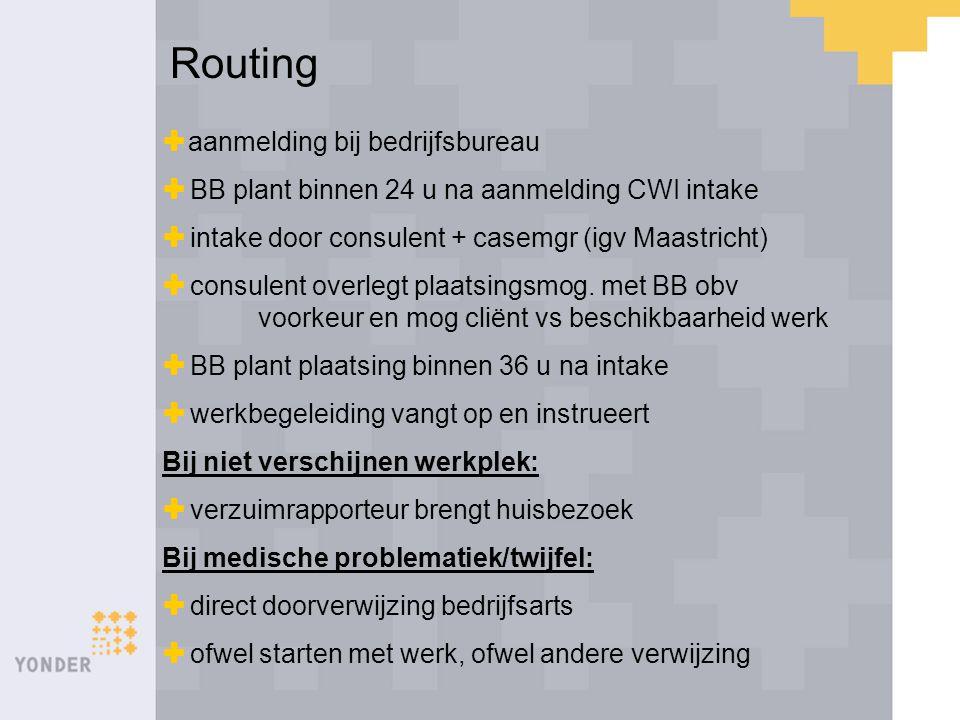 Routing  aanmelding bij bedrijfsbureau  BB plant binnen 24 u na aanmelding CWI intake  intake door consulent + casemgr (igv Maastricht)  consulent