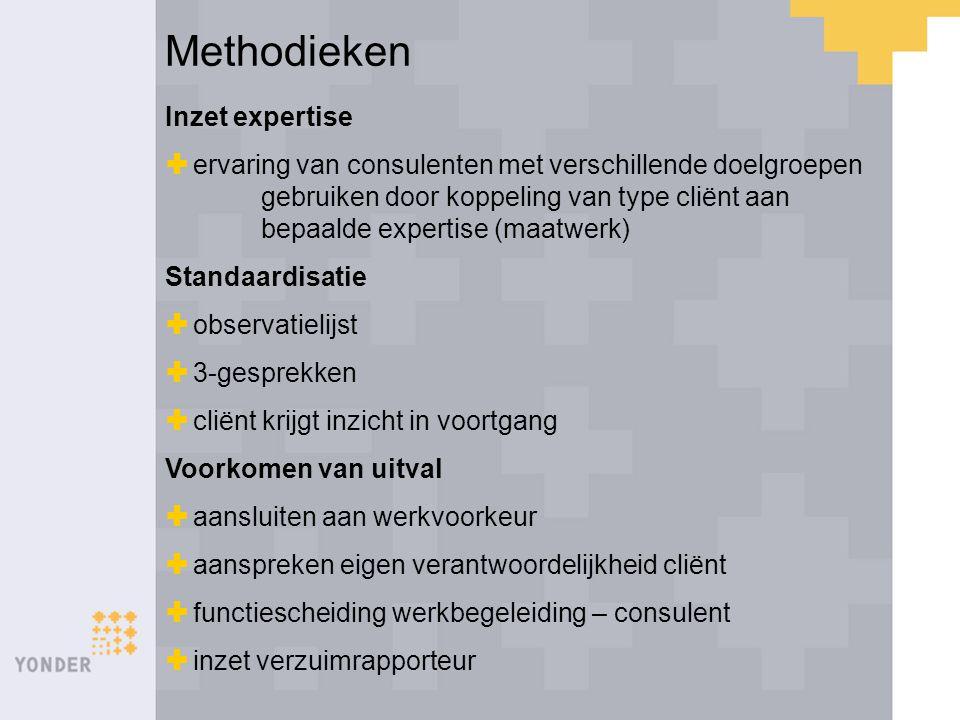 Methodieken Inzet expertise  ervaring van consulenten met verschillende doelgroepen gebruiken door koppeling van type cliënt aan bepaalde expertise (