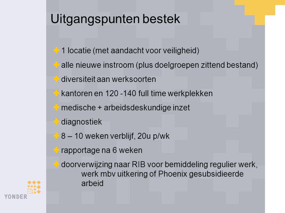 Locatie / faciliteiten  Punterweg, industrieterrein Beatrixhaven  bereikbaar per OV  ruime parkeergelegenheid  580 m2 kantoren  hal voor 60 industrie werkplekken  kleed- / waslokalen  6 spreekkamers en dokterskamer  kantine  vergaderruimte  testruimte  portiersloge met bewaking Polygarde