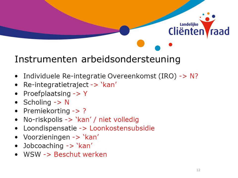 Instrumenten arbeidsondersteuning Individuele Re-integratie Overeenkomst (IRO) -> N? Re-integratietraject -> 'kan' Proefplaatsing -> Y Scholing -> N P