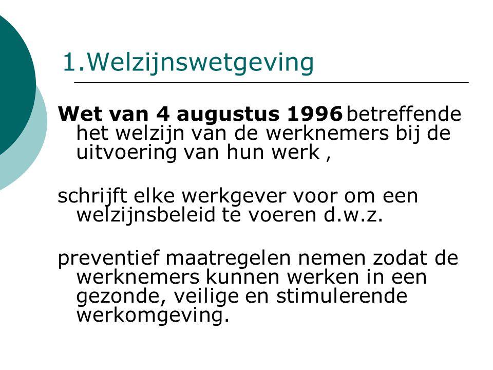 1.Welzijnswetgeving Wet van 4 augustus 1996 betreffende het welzijn van de werknemers bij de uitvoering van hun werk, schrijft elke werkgever voor om