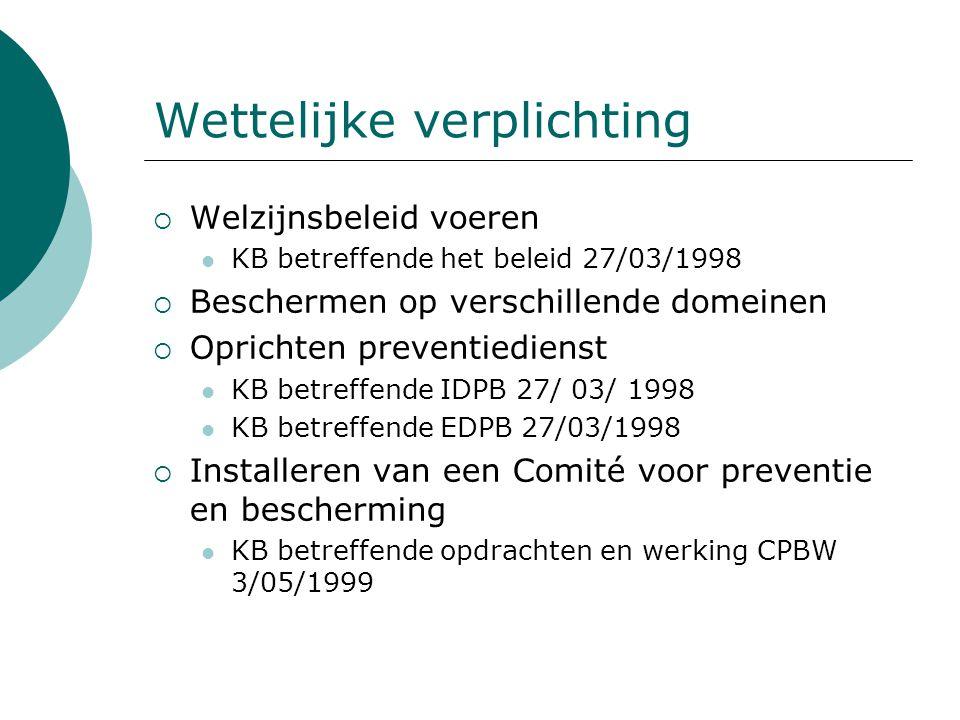 Wettelijke verplichting  Welzijnsbeleid voeren KB betreffende het beleid 27/03/1998  Beschermen op verschillende domeinen  Oprichten preventiediens