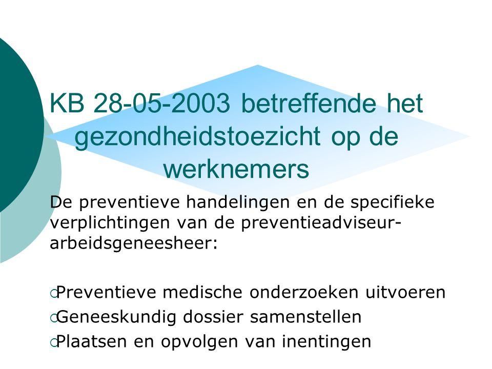 KB 28-05-2003 betreffende het gezondheidstoezicht op de werknemers De preventieve handelingen en de specifieke verplichtingen van de preventieadviseur