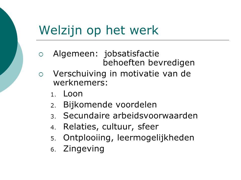 Welzijn op het werk  Algemeen: jobsatisfactie behoeften bevredigen  Verschuiving in motivatie van de werknemers: 1. Loon 2. Bijkomende voordelen 3.