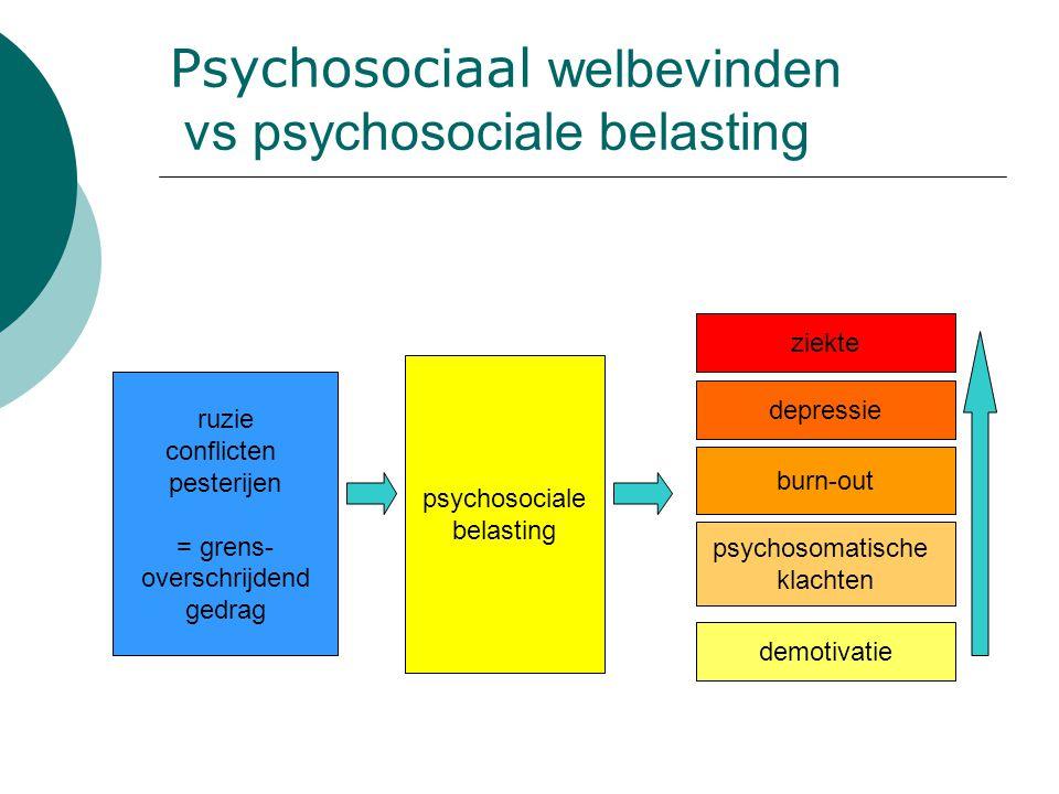 Psychosociaal welbevinden vs psychosociale belasting ruzie conflicten pesterijen = grens- overschrijdend gedrag ziekte burn-out depressie psychosomati