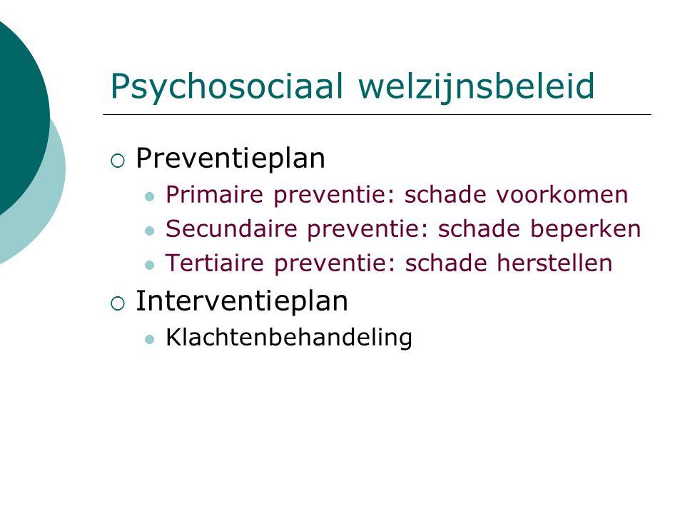 Psychosociaal welzijnsbeleid  Preventieplan Primaire preventie: schade voorkomen Secundaire preventie: schade beperken Tertiaire preventie: schade he