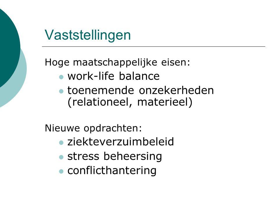 Vaststellingen Hoge maatschappelijke eisen: work-life balance toenemende onzekerheden (relationeel, materieel) Nieuwe opdrachten: ziekteverzuimbeleid