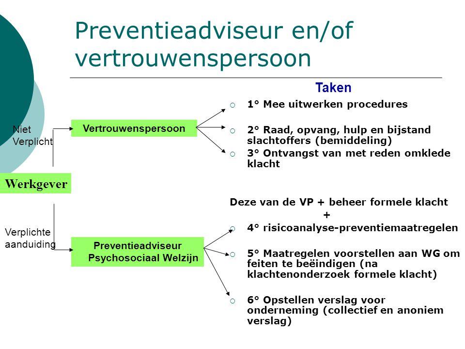 Preventieadviseur en/of vertrouwenspersoon  1° Mee uitwerken procedures  2° Raad, opvang, hulp en bijstand slachtoffers (bemiddeling)  3° Ontvangst