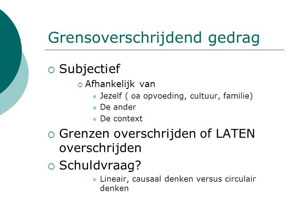 Grensoverschrijdend gedrag  Subjectief  Afhankelijk van Jezelf ( oa opvoeding, cultuur, familie) De ander De context  Grenzen overschrijden of LATE