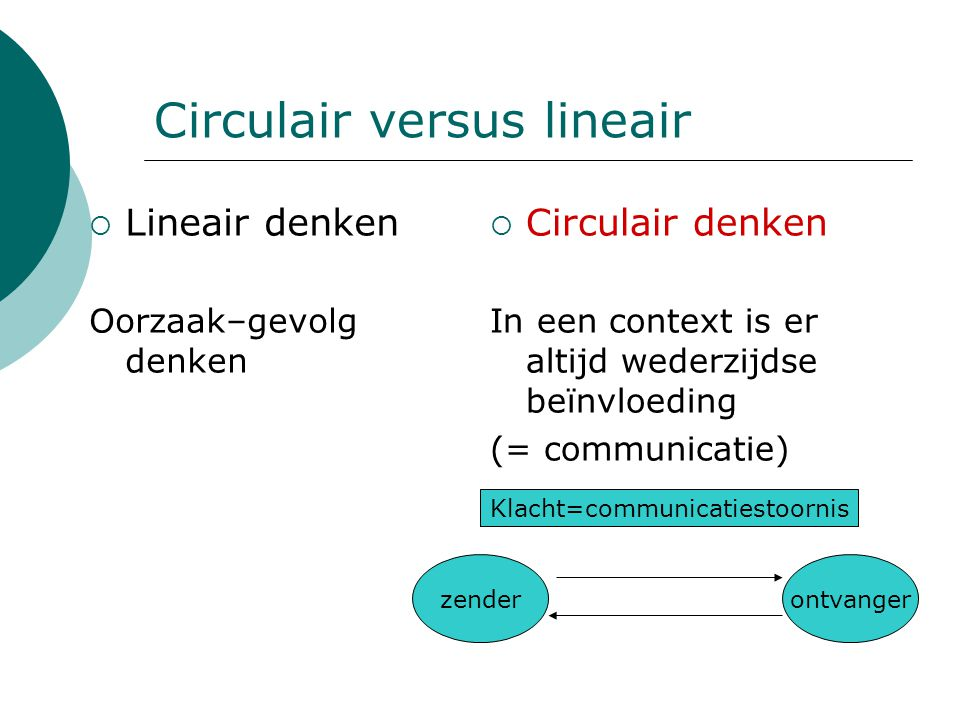 Circulair versus lineair  Circulair denken In een context is er altijd wederzijdse beïnvloeding (= communicatie)  Lineair denken Oorzaak–gevolg denk