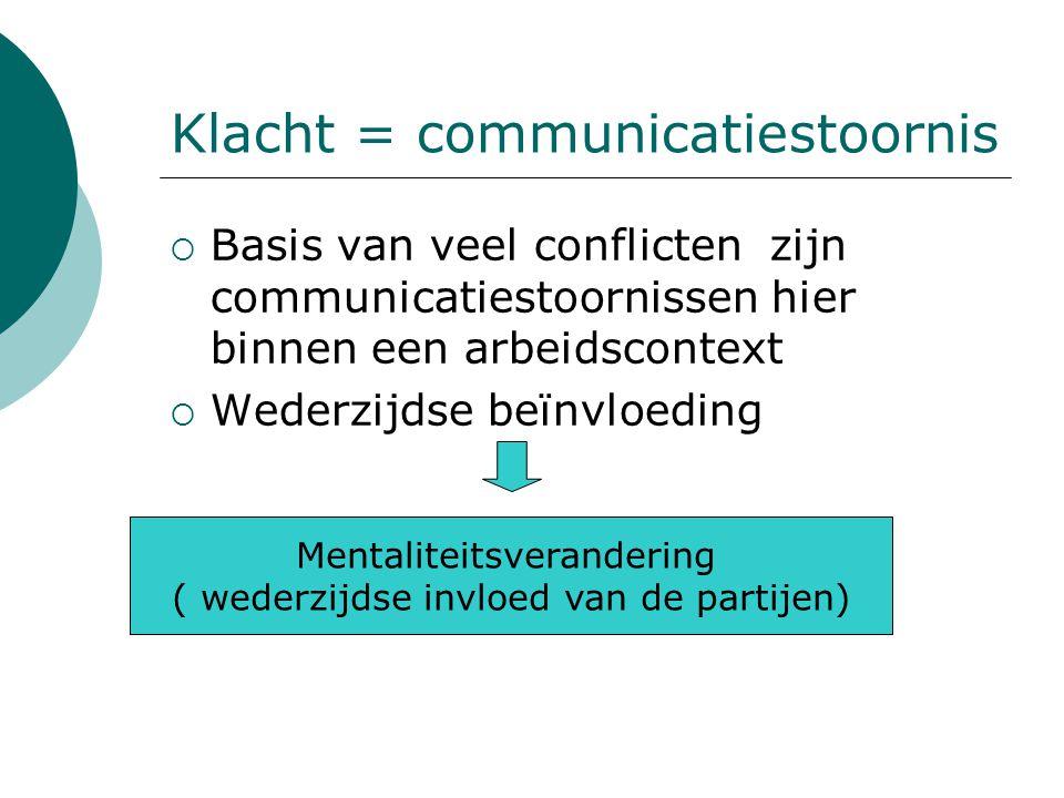  Basis van veel conflicten zijn communicatiestoornissen hier binnen een arbeidscontext  Wederzijdse beïnvloeding Mentaliteitsverandering ( wederzijd