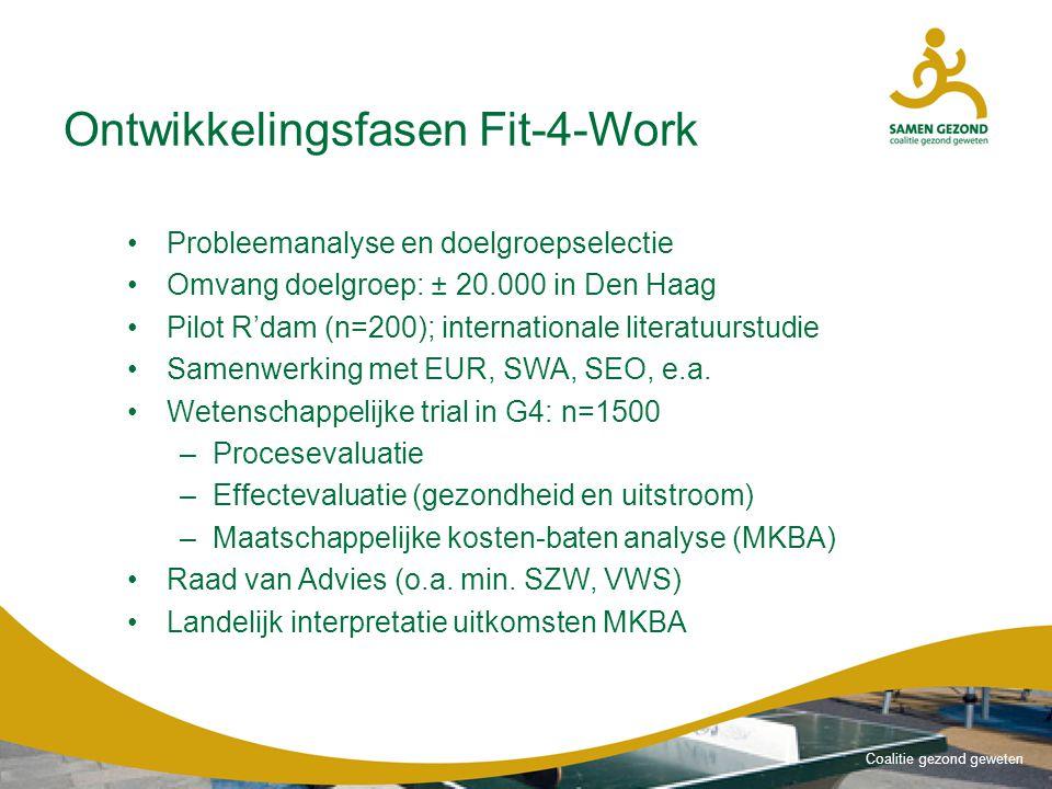 Coalitie gezond geweten Ontwikkelingsfasen Fit-4-Work Probleemanalyse en doelgroepselectie Omvang doelgroep: ± 20.000 in Den Haag Pilot R'dam (n=200); internationale literatuurstudie Samenwerking met EUR, SWA, SEO, e.a.