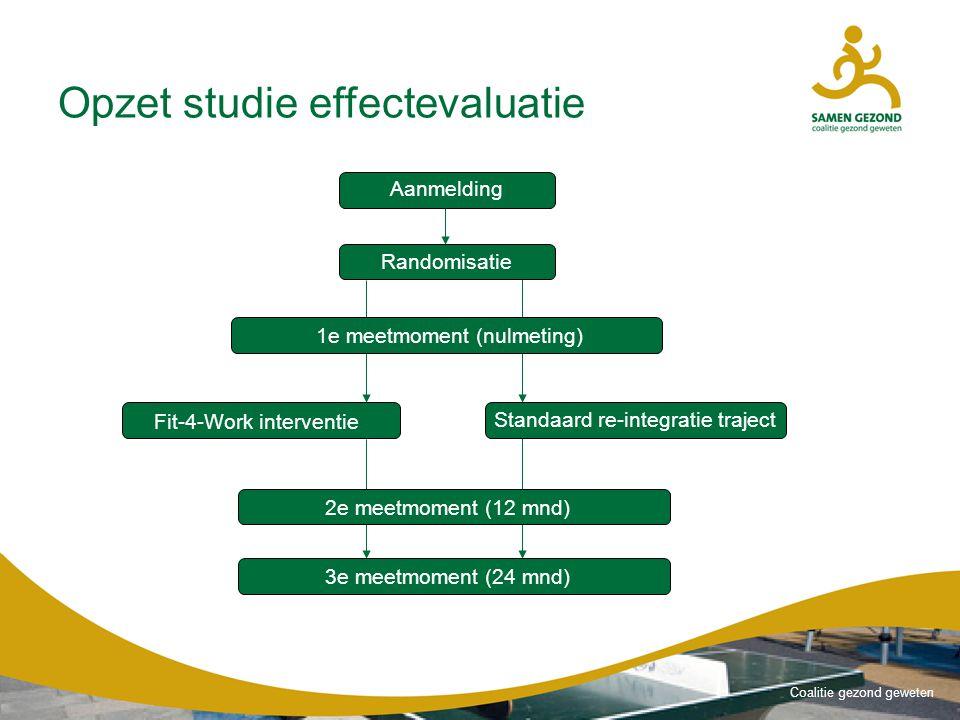 Coalitie gezond geweten Opzet studie effectevaluatie Aanmelding Randomisatie Fit-4-Work interventie Standaard re-integratie traject 1e meetmoment (nulmeting) 2e meetmoment (12 mnd) 3e meetmoment (24 mnd)