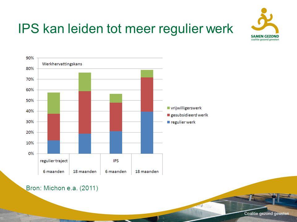 Coalitie gezond geweten IPS kan leiden tot meer regulier werk Bron: Michon e.a. (2011)