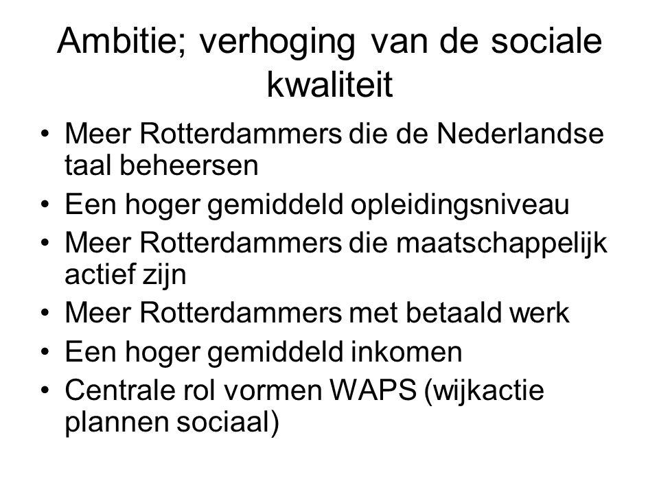 Wmo VraagWijzerloket Rotterdam Digitaal Telefonisch Digitaal sociaal Fysiek Registratiesysteem gemeente en frontoffice en vraagwijzerloket in deelgemeente.