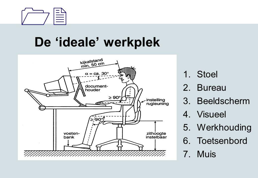 11 De 'ideale' werkplek 1.Stoel 2.Bureau 3.Beeldscherm 4.Visueel 5.Werkhouding 6.Toetsenbord 7.Muis