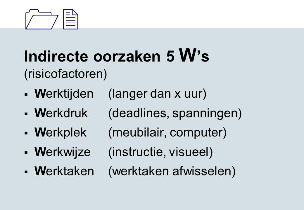 11 Indirecte oorzaken 5 W 's (risicofactoren)  Werktijden (langer dan x uur)  Werkdruk (deadlines, spanningen)  Werkplek (meubilair, computer)  Werkwijze (instructie, visueel)  Werktaken (werktaken afwisselen)
