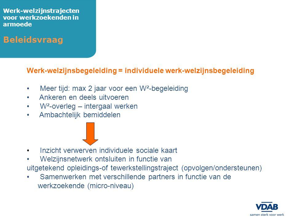 Werk-welzijnstrajecten voor werkzoekenden in armoede Beleidsvraag Werk-welzijnsbegeleiding = individuele werk-welzijnsbegeleiding Meer tijd: max 2 jaar voor een W²-begeleiding Ankeren en deels uitvoeren W²-overleg – intergaal werken Ambachtelijk bemiddelen Inzicht verwerven individuele sociale kaart Welzijnsnetwerk ontsluiten in functie van uitgetekend opleidings-of tewerkstellingstraject (opvolgen/ondersteunen) Samenwerken met verschillende partners in functie van de werkzoekende (micro-niveau)