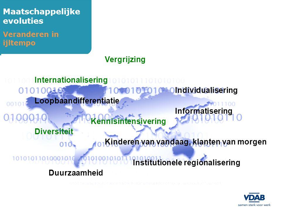 Maatschappelijke evoluties Veranderen in ijltempo Vergrijzing Internationalisering Individualisering Loopbaandifferentiatie Informatisering Kennisintensivering Diversiteit Kinderen van vandaag, klanten van morgen Institutionele regionalisering Duurzaamheid