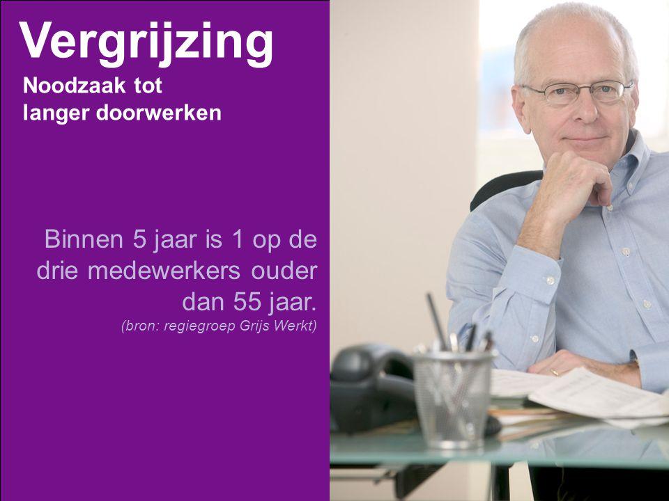 Vergrijzing Noodzaak tot langer doorwerken Binnen 5 jaar is 1 op de drie medewerkers ouder dan 55 jaar. (bron: regiegroep Grijs Werkt)