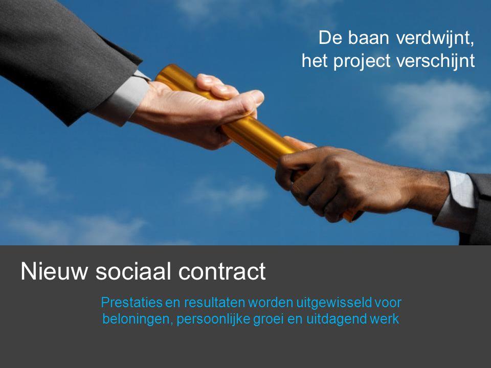 Nieuw sociaal contract Prestaties en resultaten worden uitgewisseld voor beloningen, persoonlijke groei en uitdagend werk De baan verdwijnt, het proje