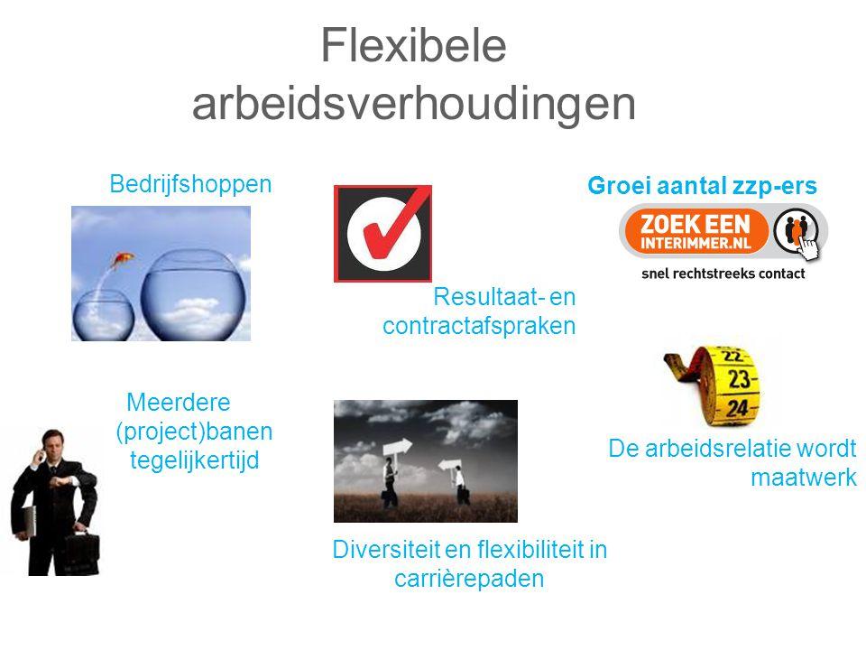 Flexibele arbeidsverhoudingen Groei aantal zzp-ers De arbeidsrelatie wordt maatwerk Resultaat- en contractafspraken Bedrijfshoppen Diversiteit en flex