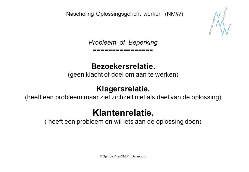Nascholing Oplossingsgericht werken (NMW) Probleem of Beperking ================ Bezoekersrelatie. (geen klacht of doel om aan te werken) Klagersrelat
