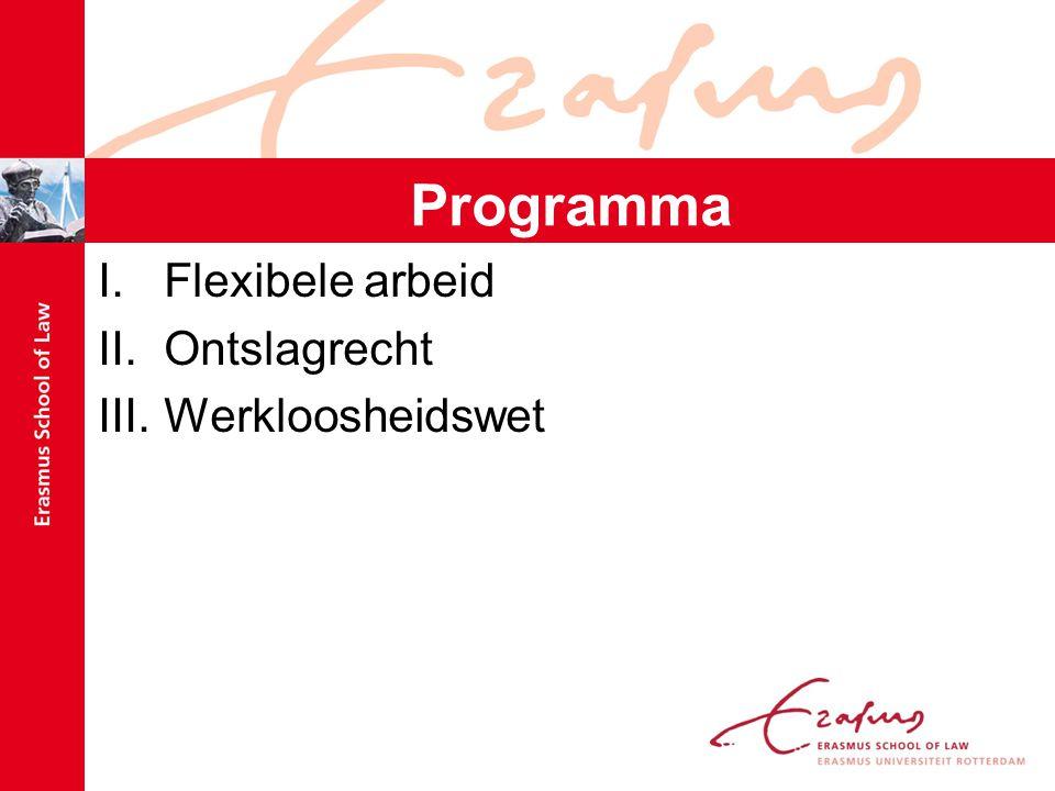Programma I.Flexibele arbeid II.Ontslagrecht III.Werkloosheidswet