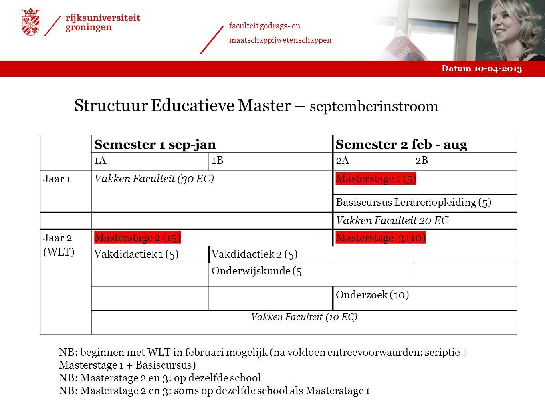 Datum 10-04-2013 faculteit gedrags- en maatschappijwetenschappen Structuur Educatieve Master – septemberinstroom Semester 1 sep-janSemester 2 feb - au