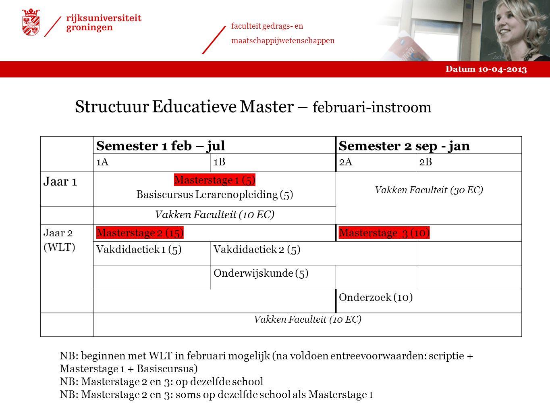 Datum 10-04-2013 faculteit gedrags- en maatschappijwetenschappen Structuur Educatieve Master – februari-instroom Semester 1 feb – julSemester 2 sep -