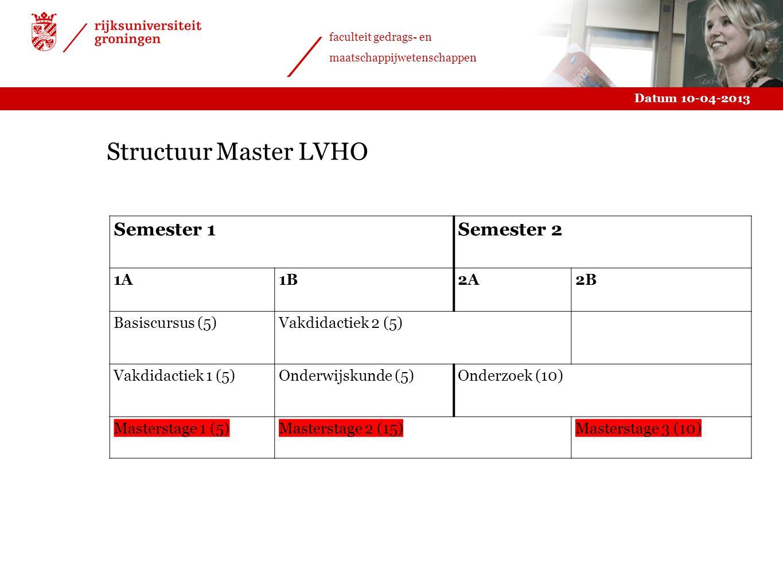 Datum 10-04-2013 faculteit gedrags- en maatschappijwetenschappen Structuur Master LVHO Semester 1Semester 2 1A1B2A2B Basiscursus (5)Vakdidactiek 2 (5)