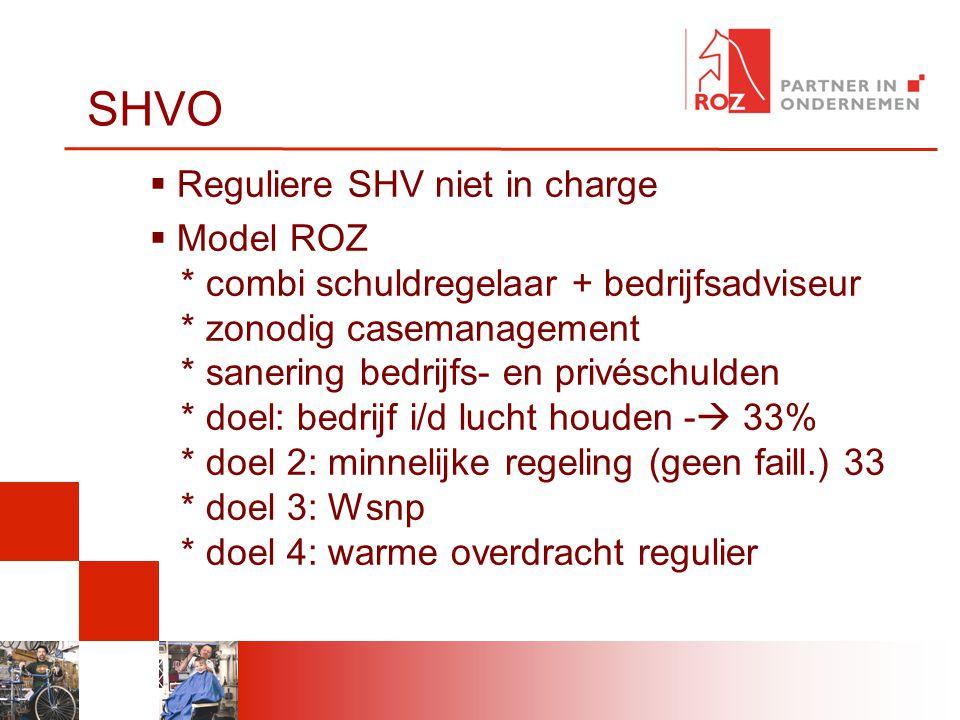 SHVO  Reguliere SHV niet in charge  Model ROZ * combi schuldregelaar + bedrijfsadviseur * zonodig casemanagement * sanering bedrijfs- en privéschuld