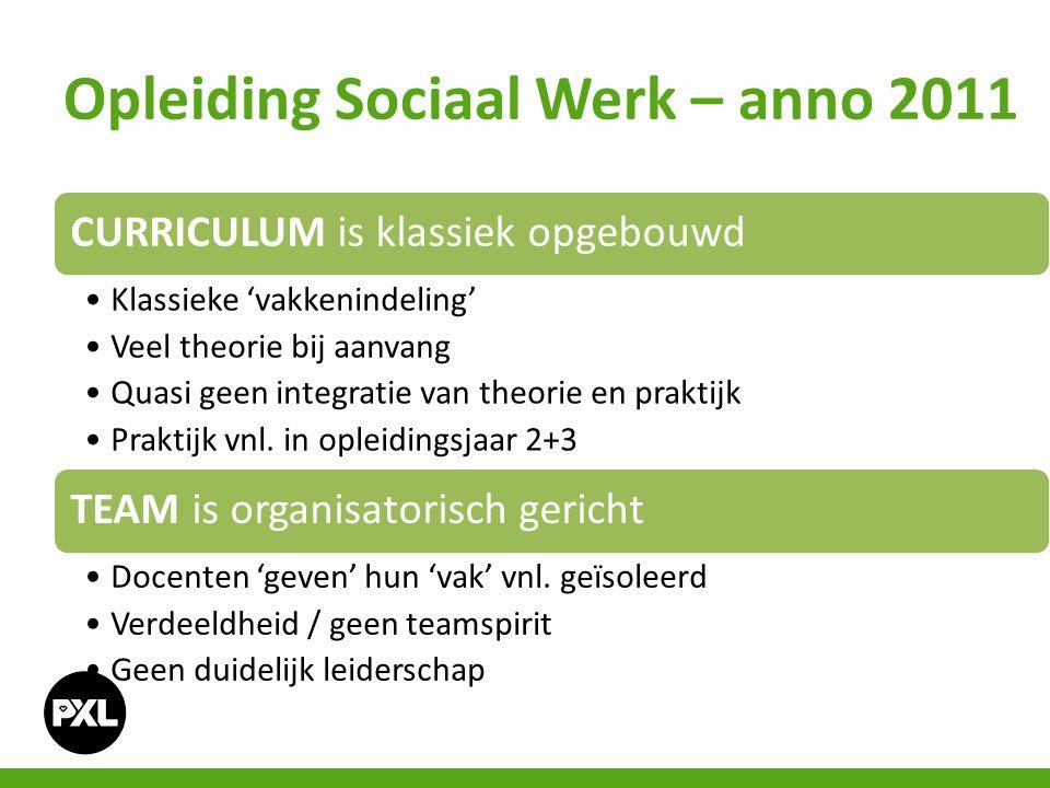 Opleiding Sociaal Werk – anno 2011 CURRICULUM is klassiek opgebouwd Klassieke 'vakkenindeling' Veel theorie bij aanvang Quasi geen integratie van theorie en praktijk Praktijk vnl.