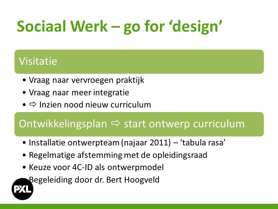 Sociaal Werk – go for 'design' Visitatie Vraag naar vervroegen praktijk Vraag naar meer integratie  Inzien nood nieuw curriculum Ontwikkelingsplan 