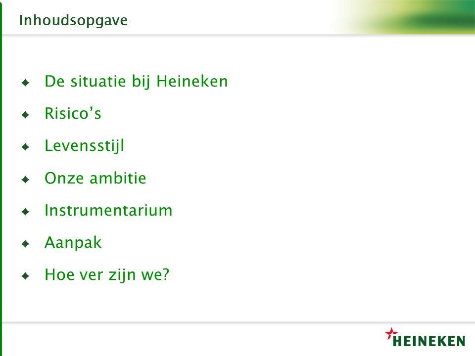 Gezond Werken in Ploegendienst – De situatie bij Heineken ♦ Werken in ploegendienst = fact of life 2-ploegendienst (16%), 3-ploegendienst (21%), 5-ploegendienst (32%) en maatwerk-roosters ♦ 941 mensen in ploegendienst (= 32% van totaal) ♦ Gemiddelde leeftijd 49 jaar ♦ Dienstverband gem.