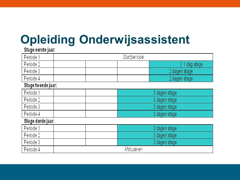 Opleiding Onderwijsassistent MBO landstede