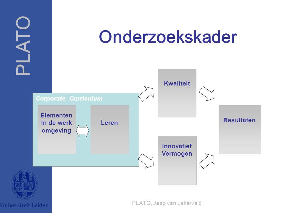 PLATO PLATO, Jaap van Lakerveld Onderzoekskader Corporate Curriculum Leren Innovatief Vermogen Kwaliteit Resultaten Elementen In de werk omgeving