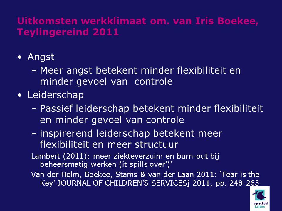 Uitkomsten werkklimaat om. van Iris Boekee, Teylingereind 2011 Angst –Meer angst betekent minder flexibiliteit en minder gevoel van controle Leidersch