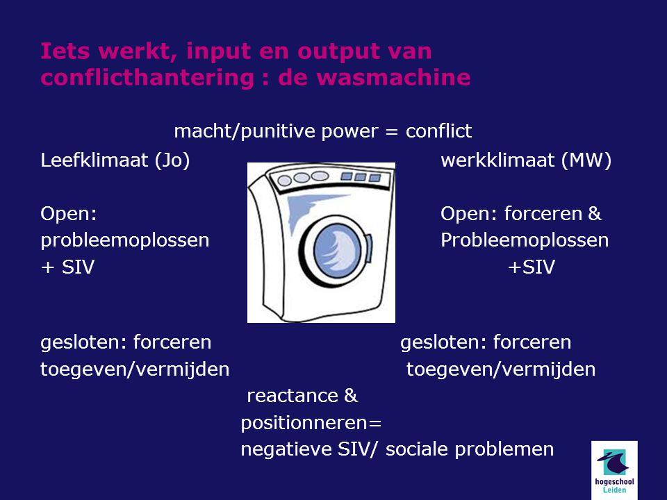 Iets werkt, input en output van conflicthantering : de wasmachine macht/punitive power = conflict Leefklimaat (Jo)werkklimaat (MW) Open:Open: forceren