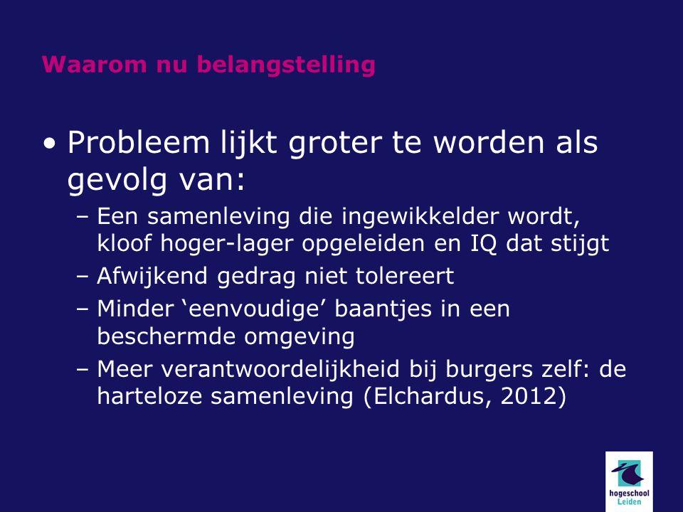 Het 'nieuwe werken' (Bregma, 2012) Minder solidariteit, mislukken = eigen verantwoordelijkheid Harder en prestatiegerichter (WW duur, ziektewet) Overal goed in zijn & teamspeler Vooral: flexibeler
