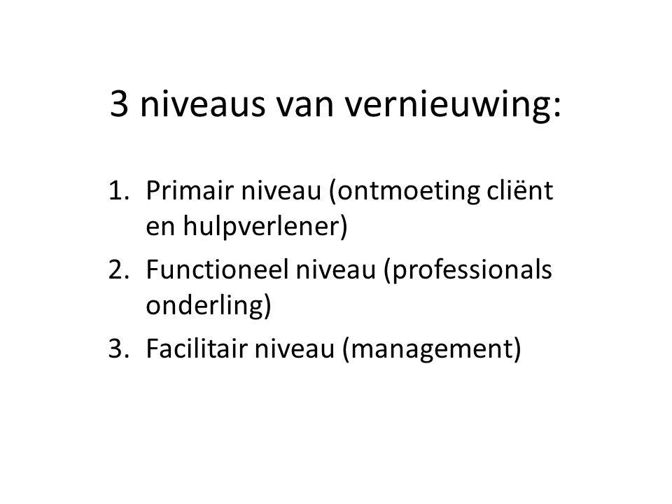 3 niveaus van vernieuwing: 1.Primair niveau (ontmoeting cliënt en hulpverlener) 2.Functioneel niveau (professionals onderling) 3.Facilitair niveau (management)