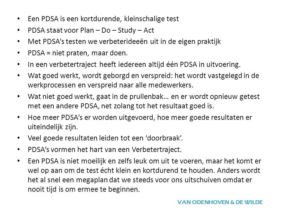 VAN ODENHOVEN & DE WILDE Een PDSA is een kortdurende, kleinschalige test PDSA staat voor Plan – Do – Study – Act Met PDSA's testen we verbeterideeën uit in de eigen praktijk PDSA = niet praten, maar doen.