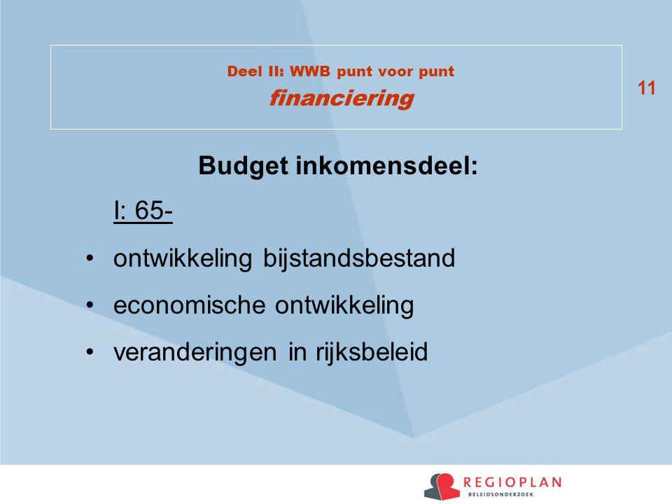 11 Deel II: WWB punt voor punt financiering Budget inkomensdeel: I: 65- ontwikkeling bijstandsbestand economische ontwikkeling veranderingen in rijksbeleid